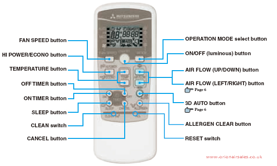 Mitsubishi Electric Air Conditioner Remote Control Manual Complete